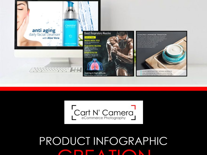 Product Infographic